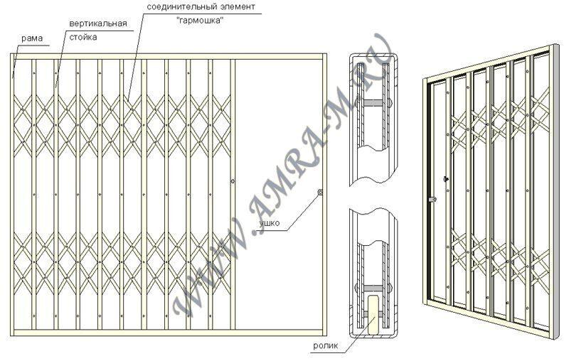железная решетчатая дверь расчет